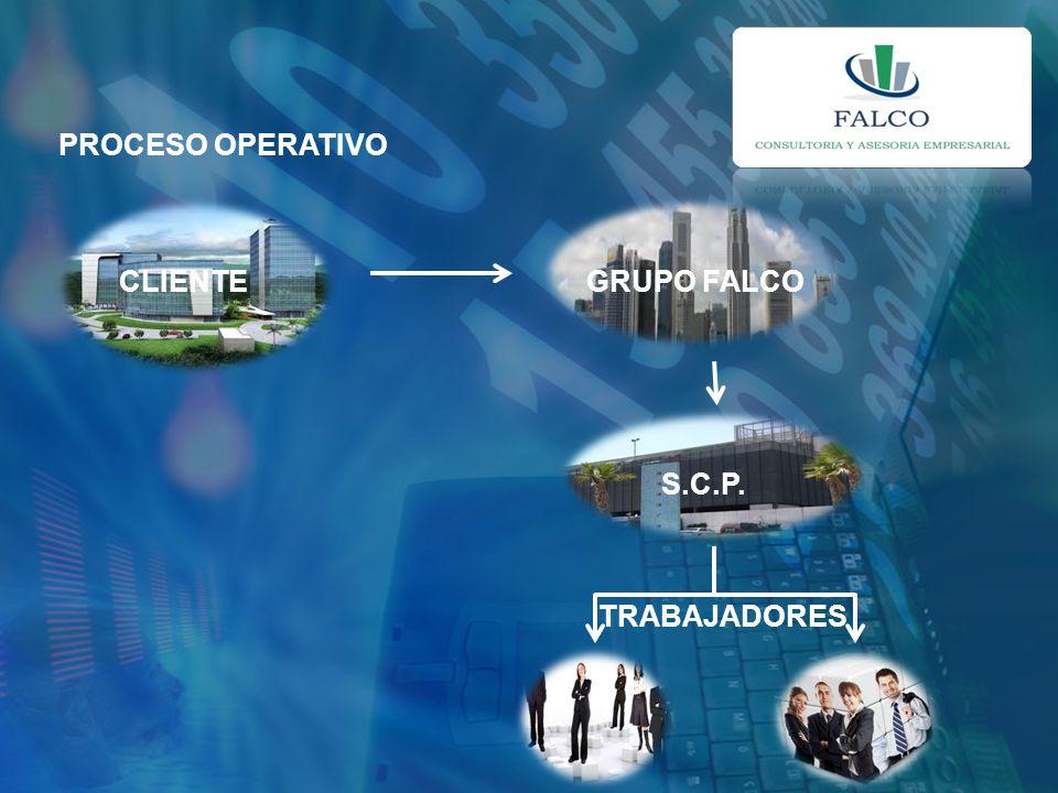 PROCESO OPERATIVO CLIENTE GRUPO FALCO S.C.P. TRABAJADORES
