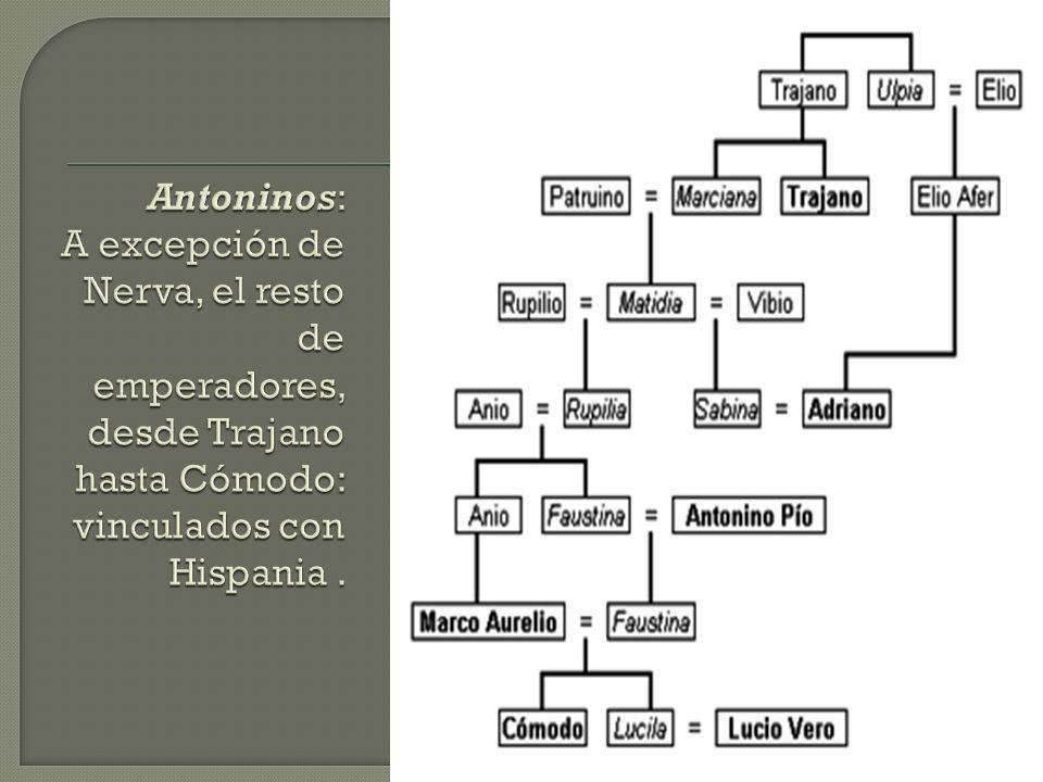 Antoninos: A excepción de Nerva, el resto de emperadores, desde Trajano hasta Cómodo: vinculados con Hispania .