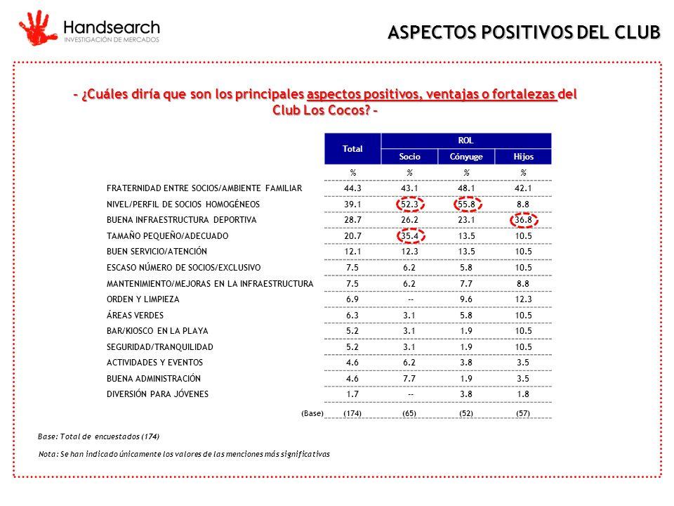 ASPECTOS POSITIVOS DEL CLUB