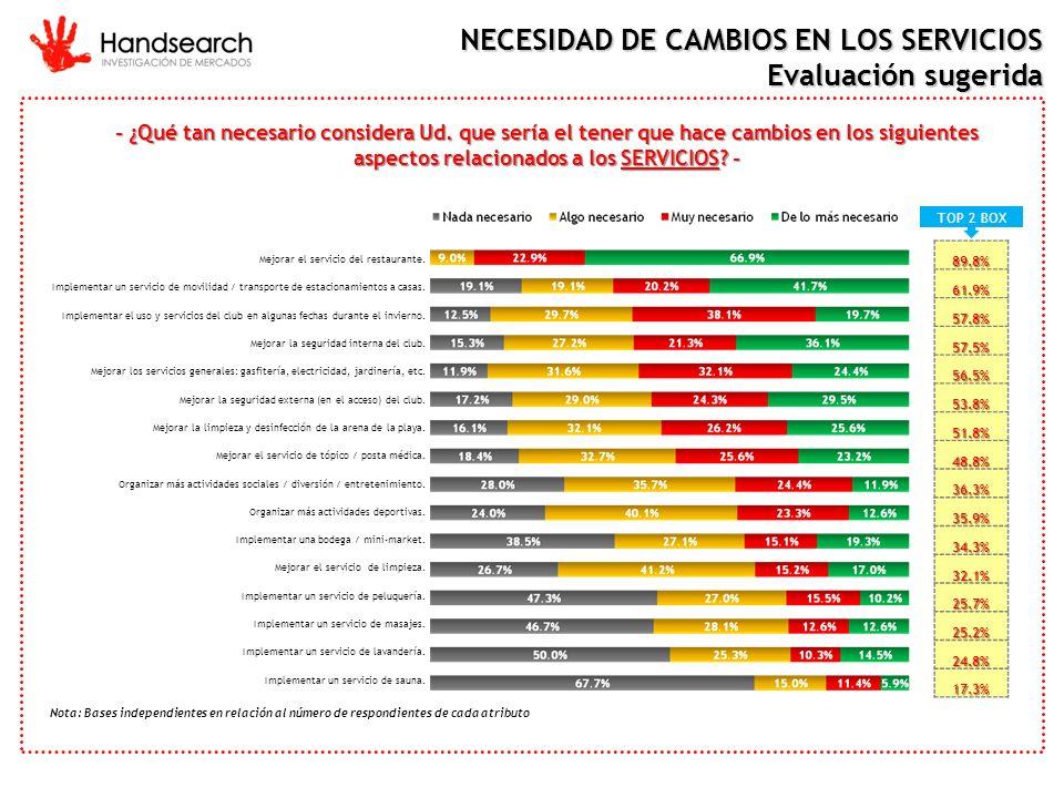 NECESIDAD DE CAMBIOS EN LOS SERVICIOS Evaluación sugerida