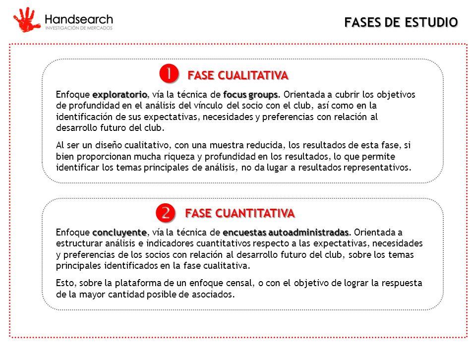   FASES DE ESTUDIO FASE CUALITATIVA FASE CUANTITATIVA
