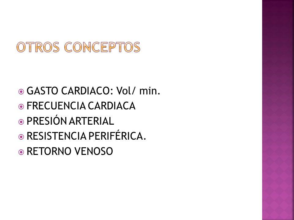 Otros conceptos GASTO CARDIACO: Vol/ min. FRECUENCIA CARDIACA
