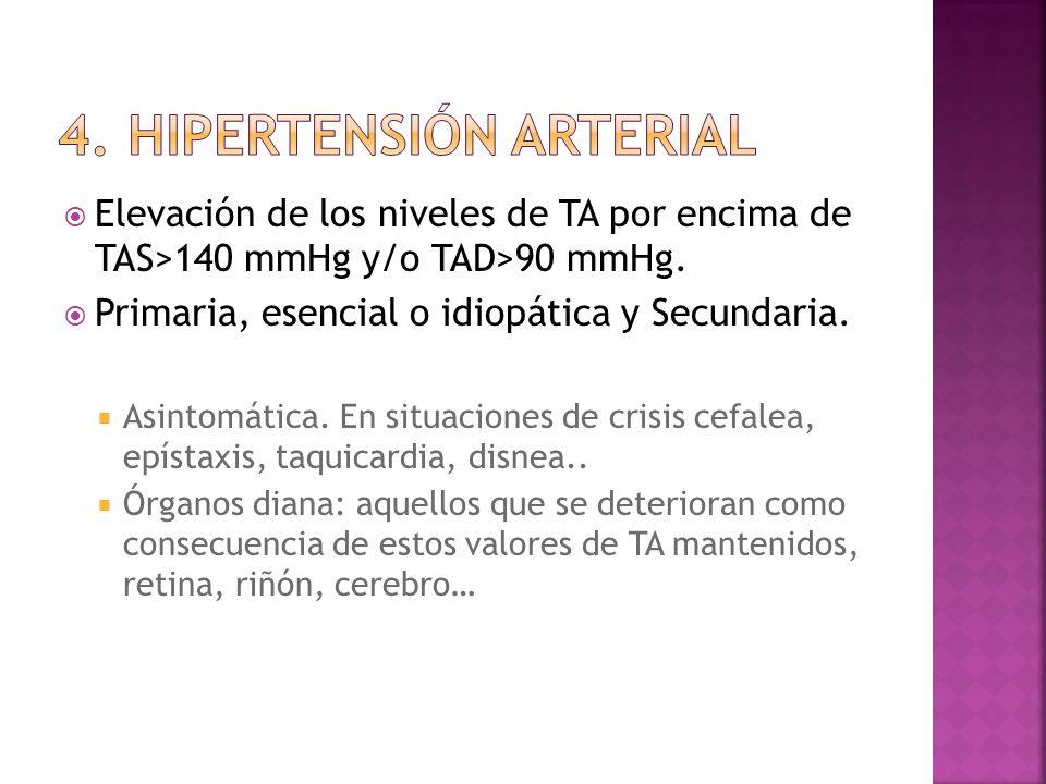 4. Hipertensión arterial