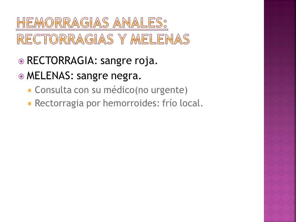 HEMORRAGIAS ANALES: Rectorragias y melenas