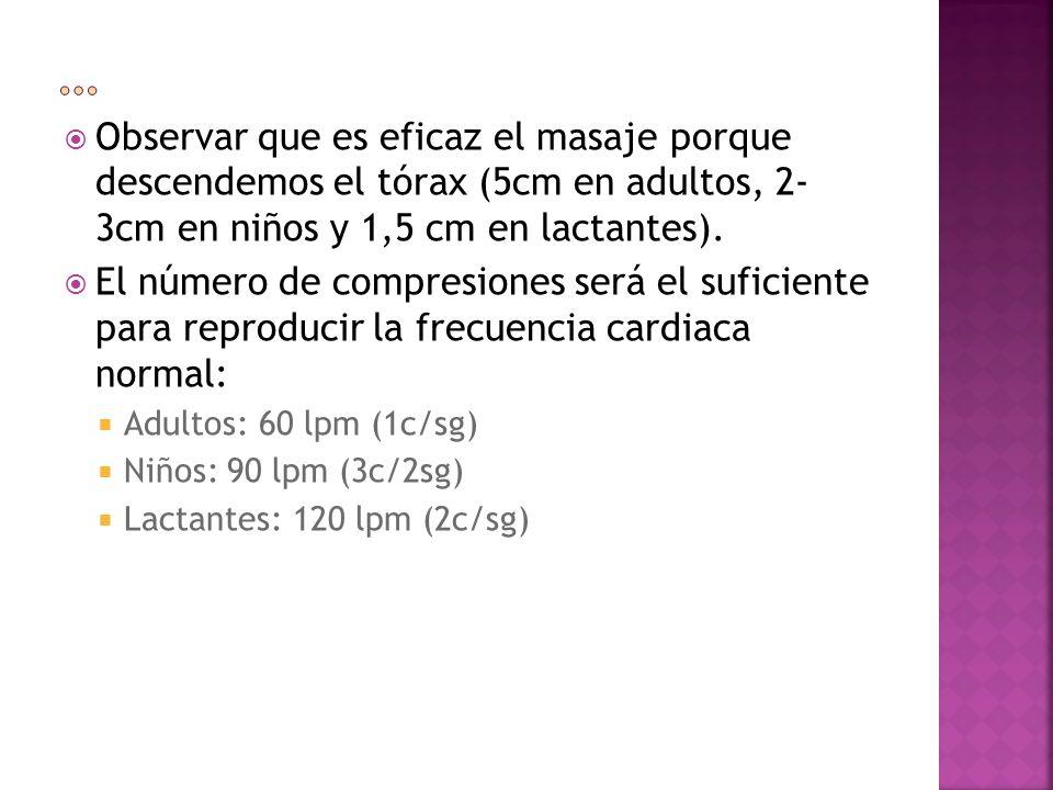 … Observar que es eficaz el masaje porque descendemos el tórax (5cm en adultos, 2- 3cm en niños y 1,5 cm en lactantes).