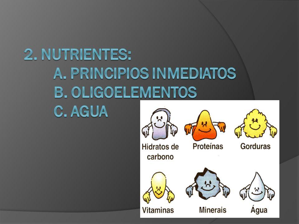 2. NUTRIENTES: A. PRINCIPIOS INMEDIATOS B. OLIGOELEMENTOS C. AGUA
