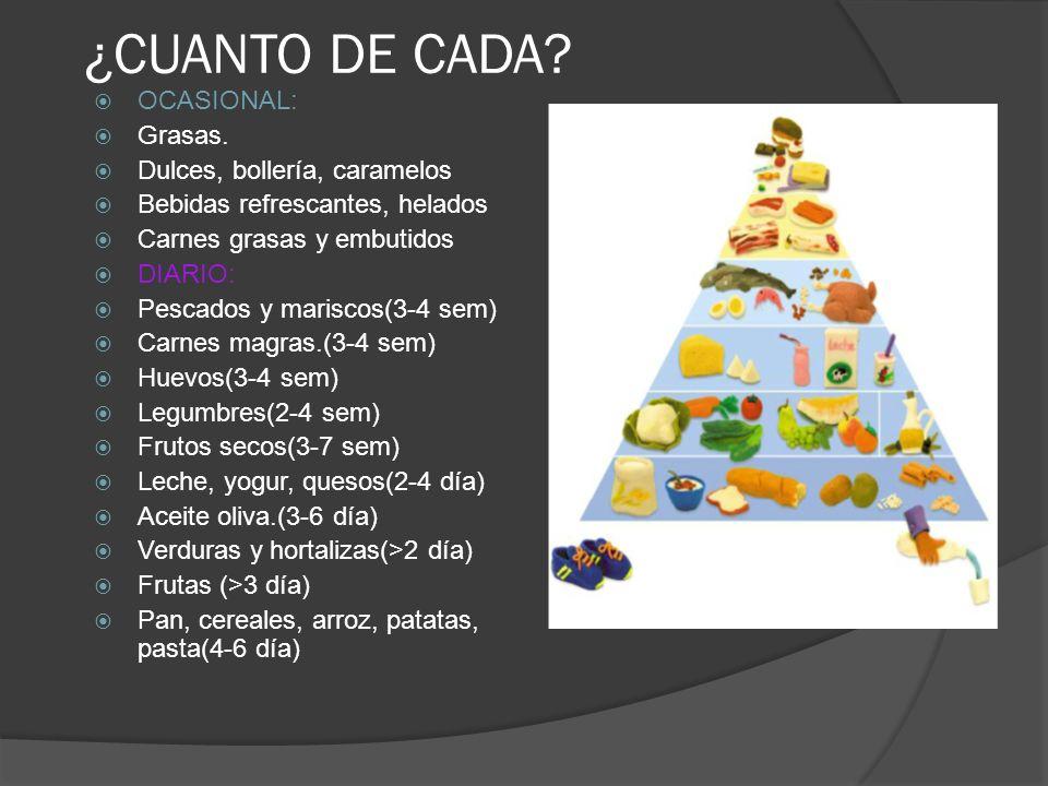 ¿CUANTO DE CADA OCASIONAL: Grasas. Dulces, bollería, caramelos