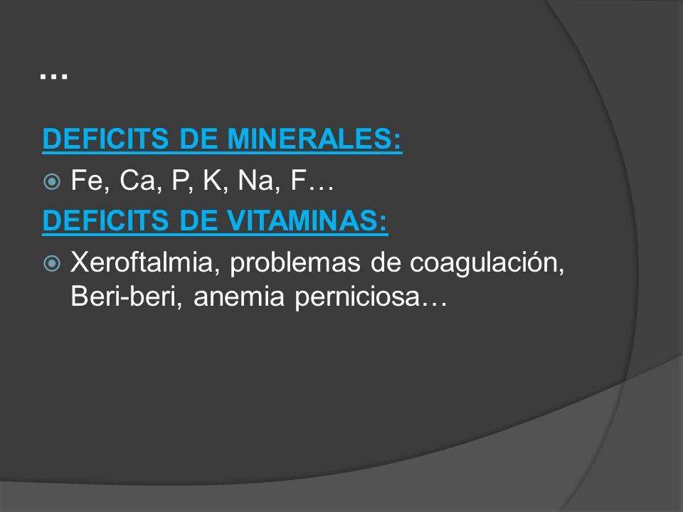 … DEFICITS DE MINERALES: Fe, Ca, P, K, Na, F… DEFICITS DE VITAMINAS: