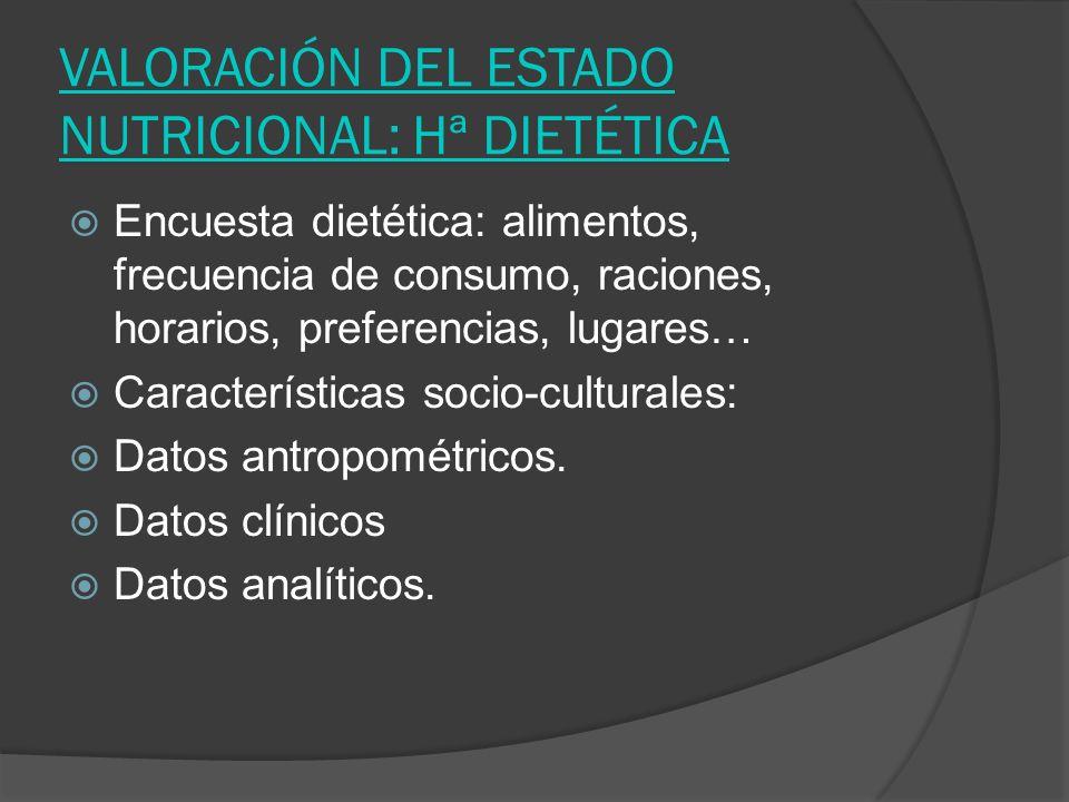 VALORACIÓN DEL ESTADO NUTRICIONAL: Hª DIETÉTICA