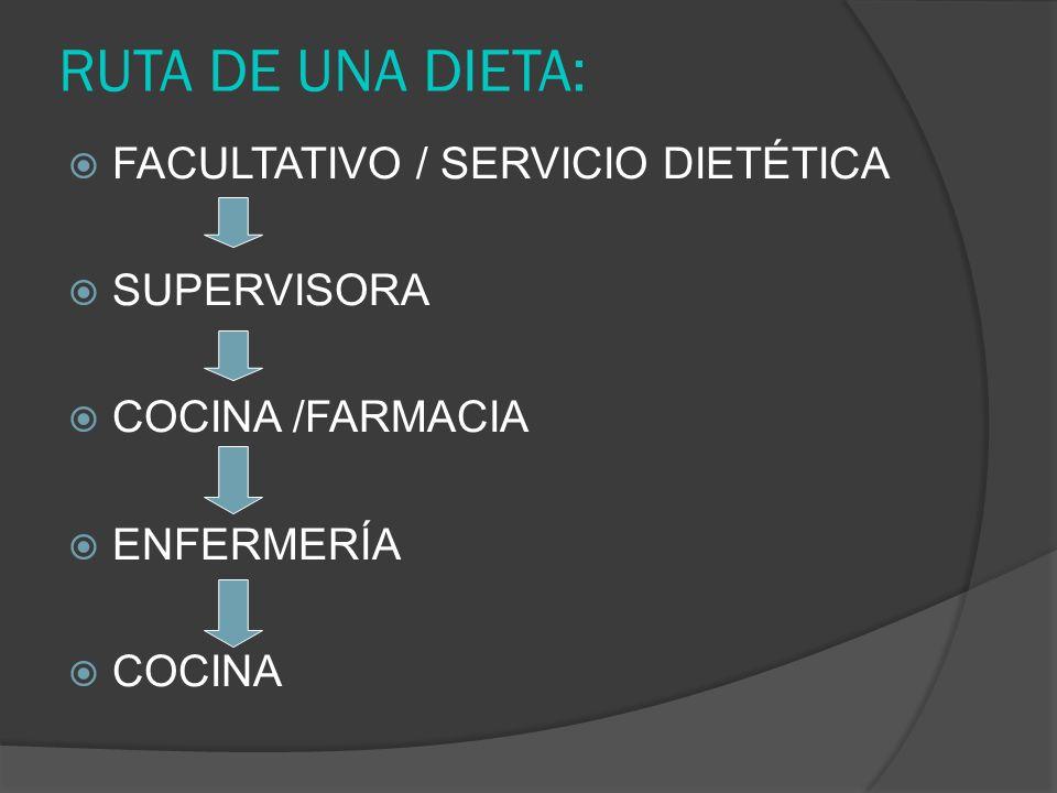 RUTA DE UNA DIETA: FACULTATIVO / SERVICIO DIETÉTICA SUPERVISORA