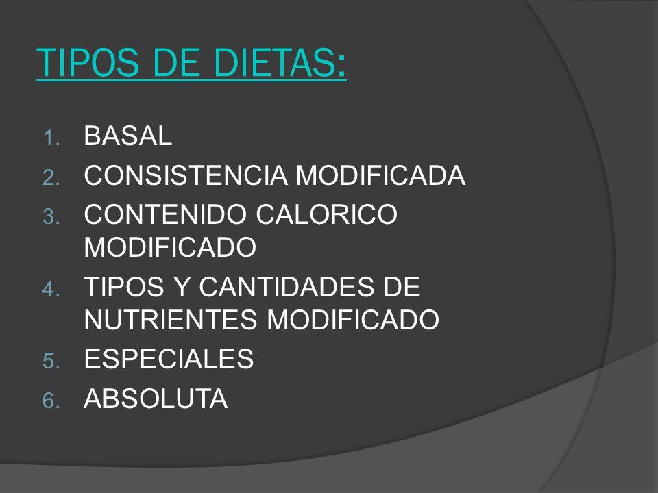 TIPOS DE DIETAS: BASAL CONSISTENCIA MODIFICADA