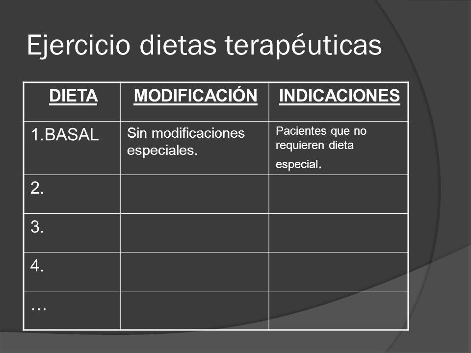Ejercicio dietas terapéuticas