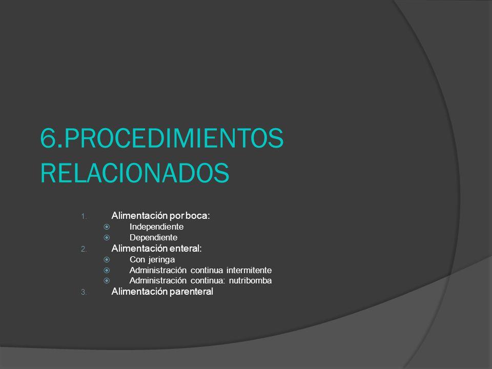 6.PROCEDIMIENTOS RELACIONADOS