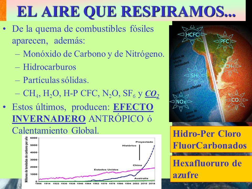 EL AIRE QUE RESPIRAMOS... De la quema de combustibles fósiles aparecen, además: Monóxido de Carbono y de Nitrógeno.