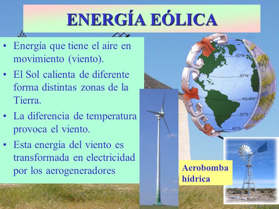 ENERGÍA EÓLICA Energía que tiene el aire en movimiento (viento).