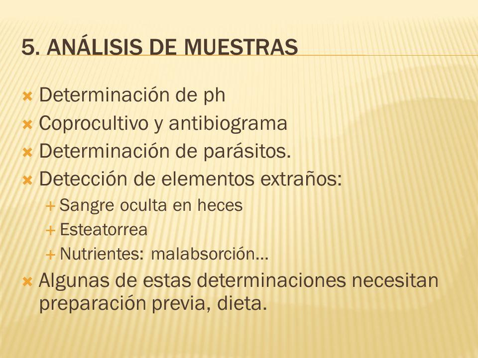 5. ANÁLISIS DE MUESTRAS Determinación de ph