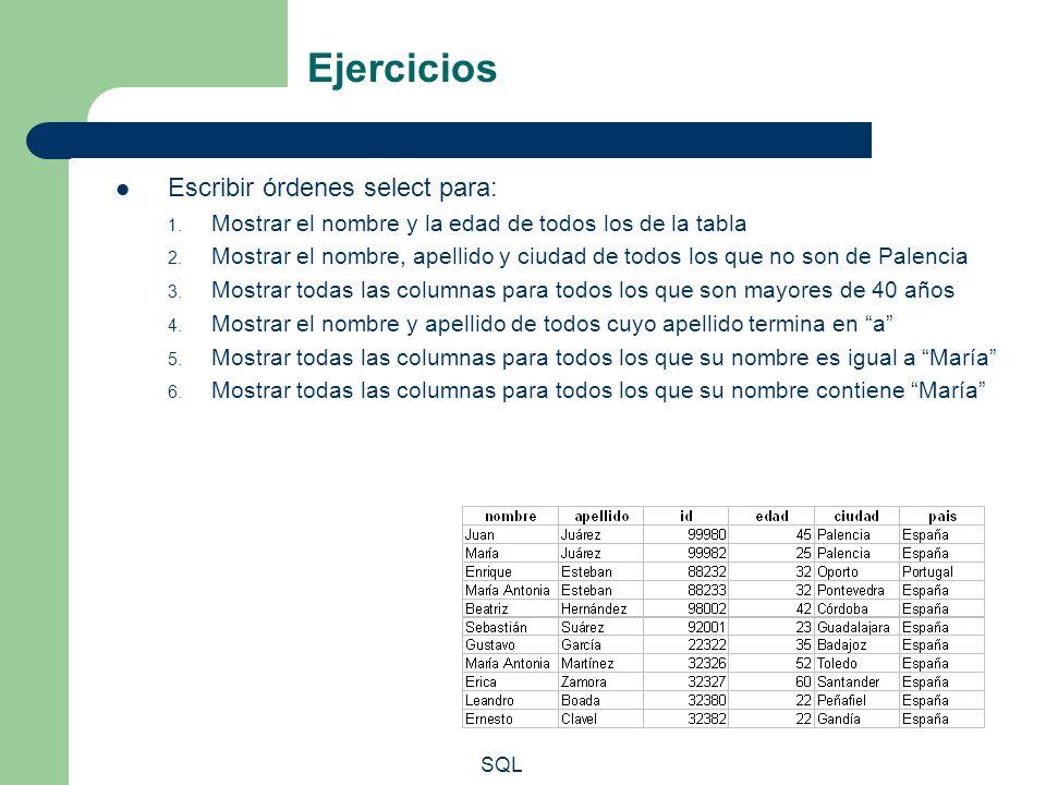 Ejercicios Escribir órdenes select para: