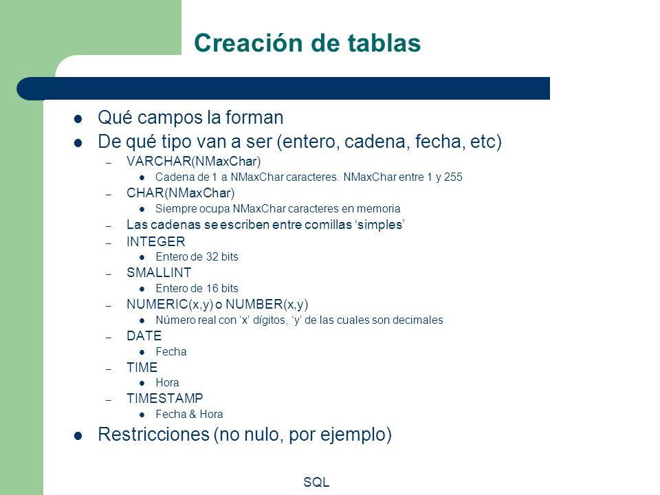 Creación de tablas Qué campos la forman