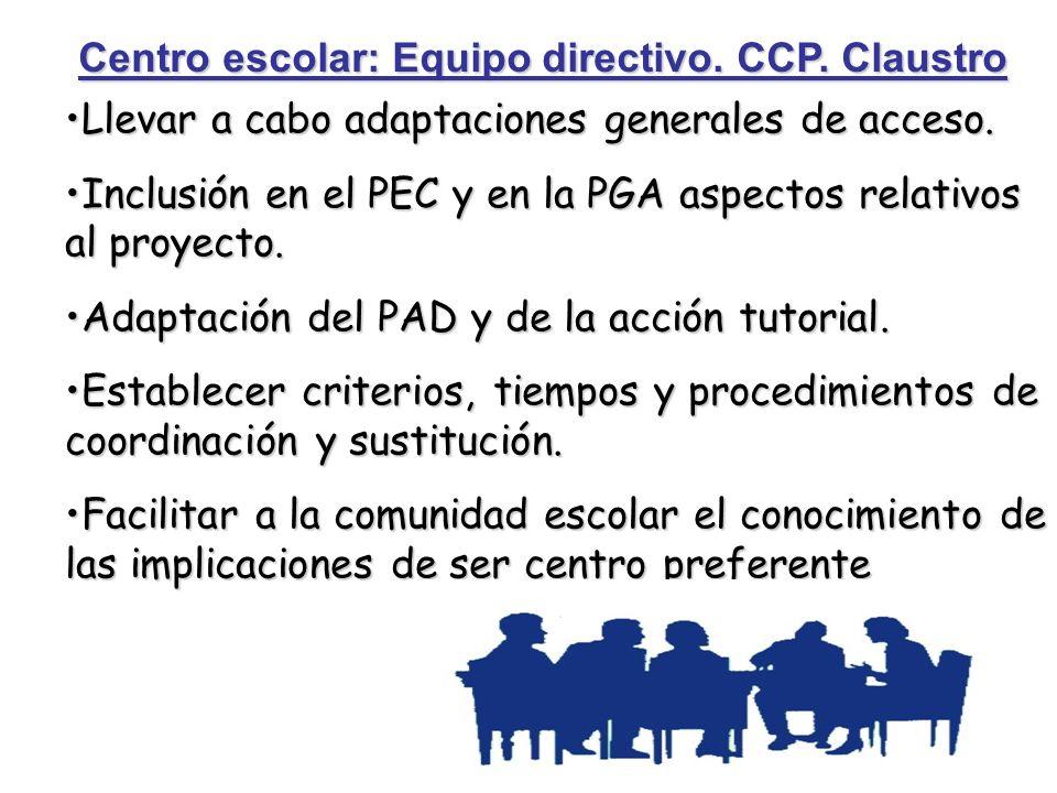 Centro escolar: Equipo directivo. CCP. Claustro