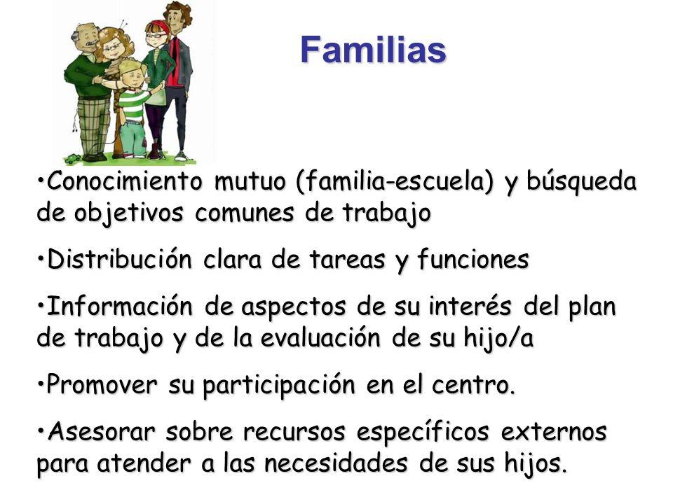 Familias Conocimiento mutuo (familia-escuela) y búsqueda de objetivos comunes de trabajo. Distribución clara de tareas y funciones.