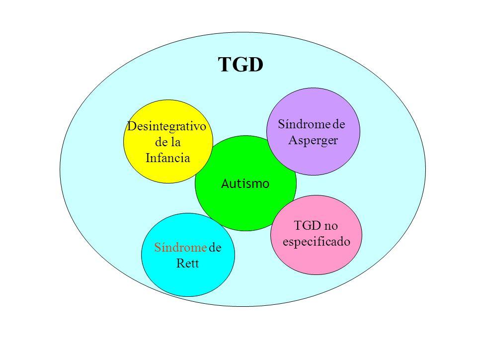 TGD Síndrome de Desintegrativo Asperger de la Infancia Autismo TGD no