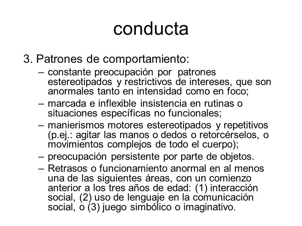 conducta 3. Patrones de comportamiento: