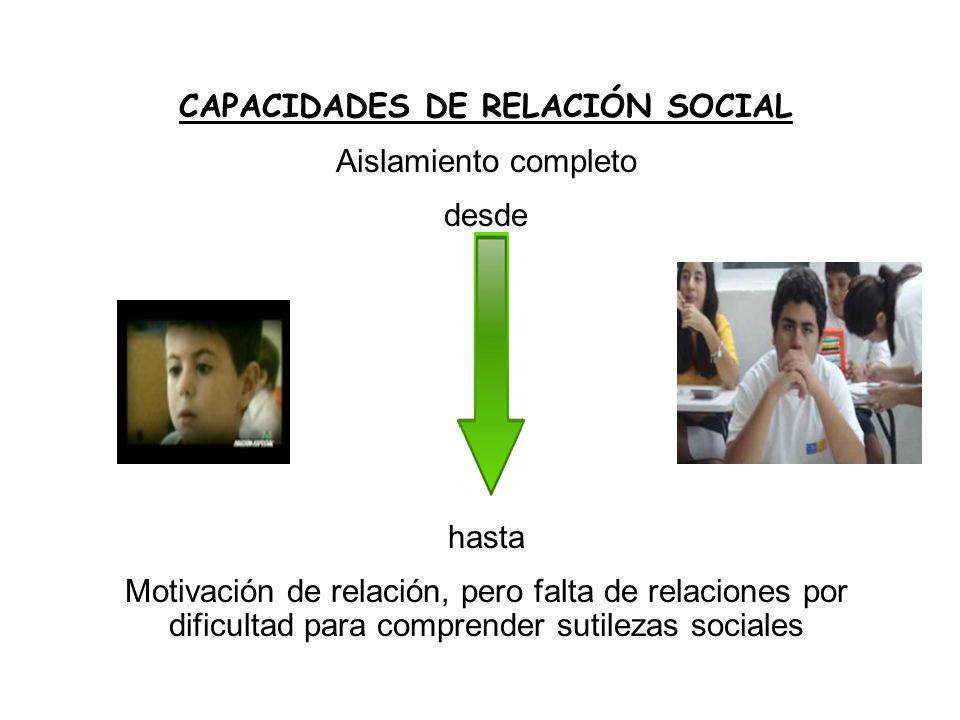 CAPACIDADES DE RELACIÓN SOCIAL