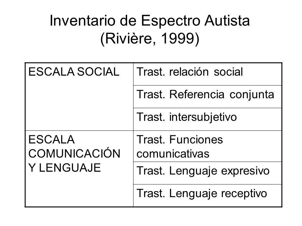 Inventario de Espectro Autista (Rivière, 1999)