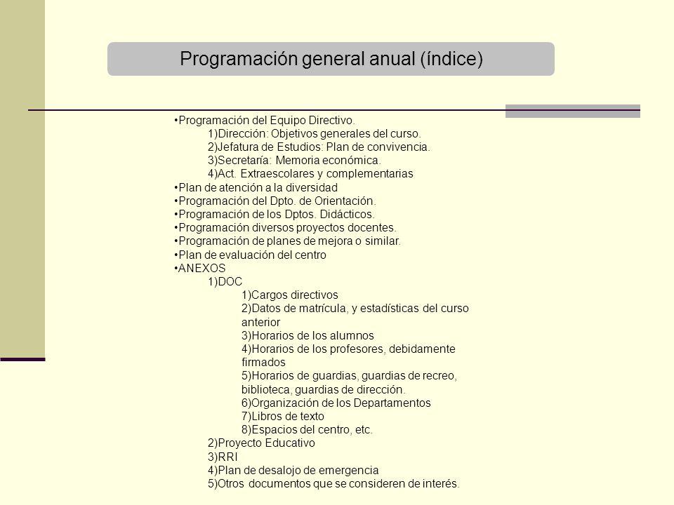 Programación general anual (índice)