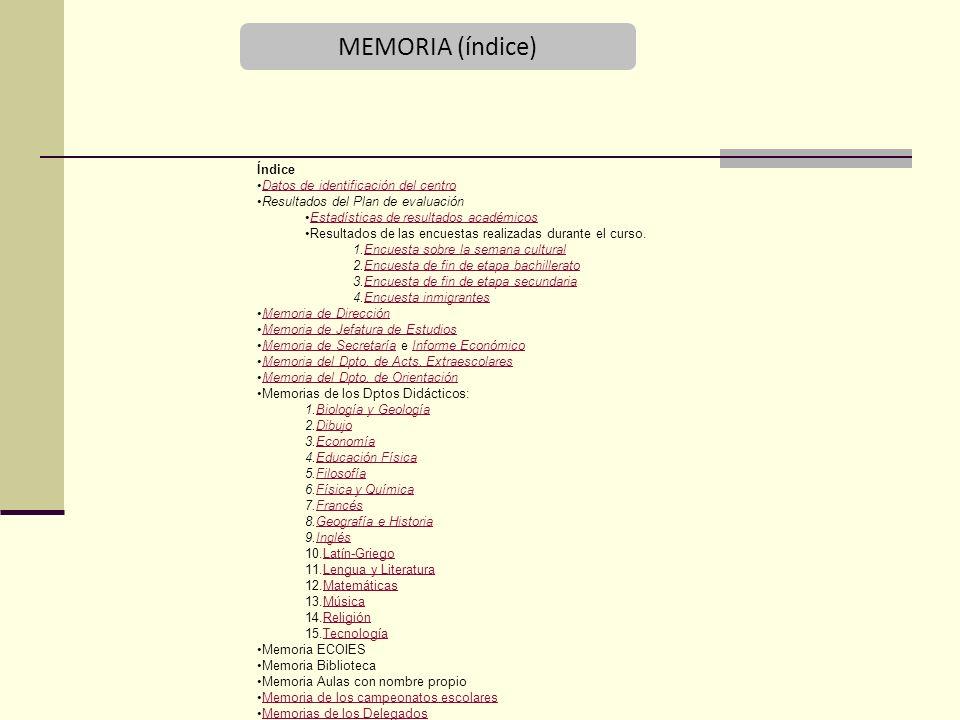 MEMORIA (índice) 22 Índice Datos de identificación del centro