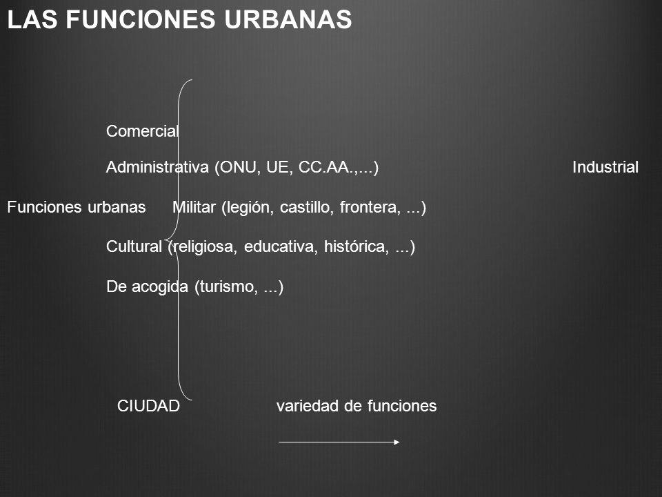 LAS FUNCIONES URBANAS Comercial