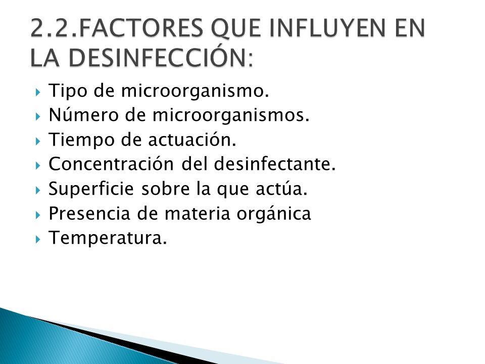 2.2.FACTORES QUE INFLUYEN EN LA DESINFECCIÓN:
