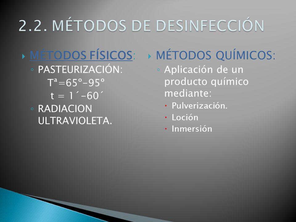 2.2. MÉTODOS DE DESINFECCIÓN