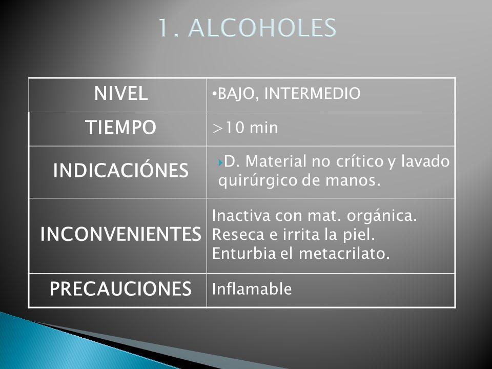 1. ALCOHOLES NIVEL TIEMPO INDICACIÓNES INCONVENIENTES PRECAUCIONES
