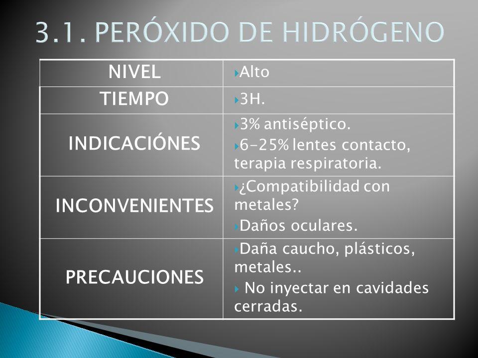 3.1. PERÓXIDO DE HIDRÓGENO NIVEL TIEMPO INDICACIÓNES INCONVENIENTES