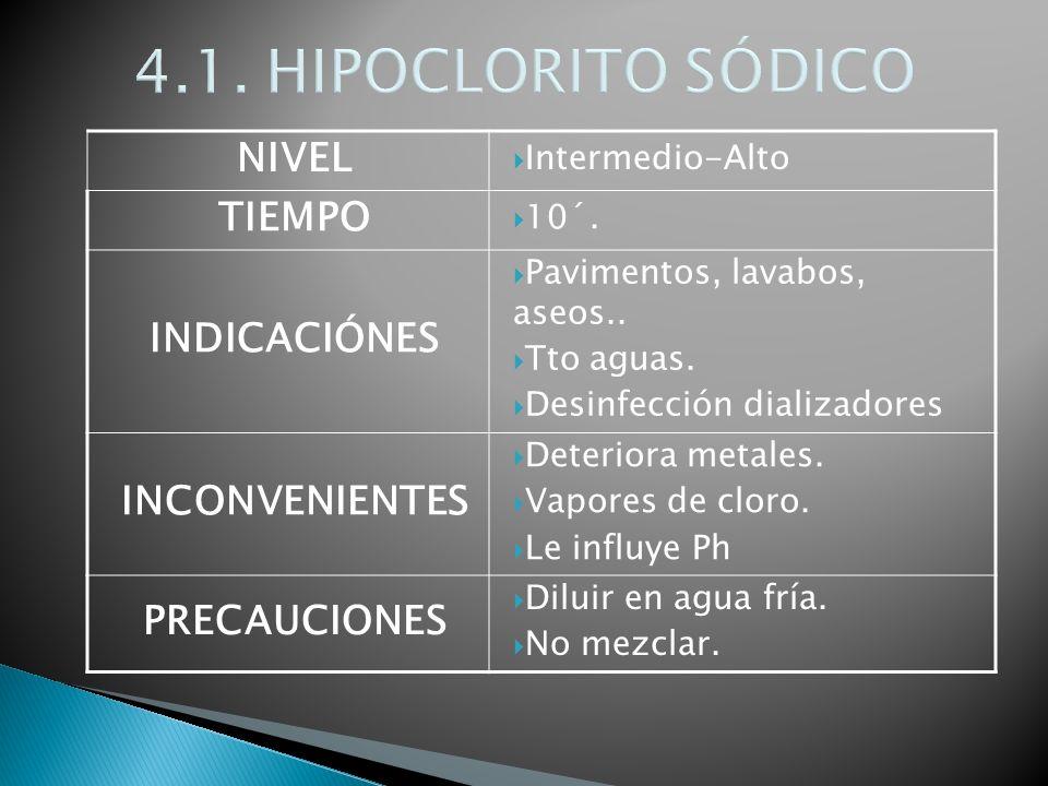 4.1. HIPOCLORITO SÓDICO NIVEL TIEMPO INDICACIÓNES INCONVENIENTES