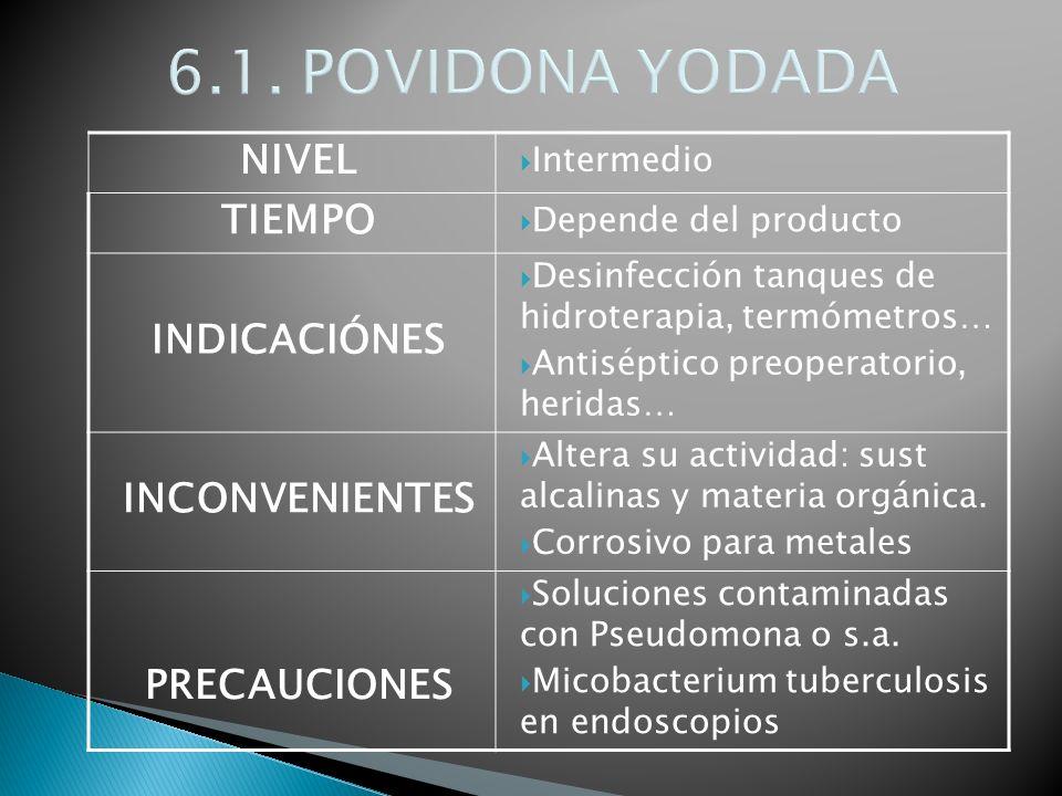 6.1. POVIDONA YODADA NIVEL TIEMPO INDICACIÓNES INCONVENIENTES