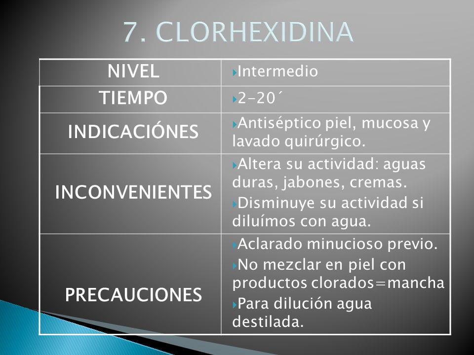 7. CLORHEXIDINA NIVEL TIEMPO INDICACIÓNES INCONVENIENTES PRECAUCIONES