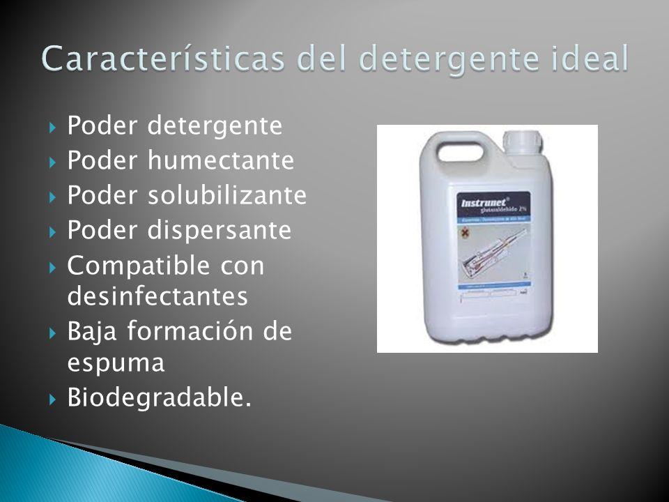 Características del detergente ideal