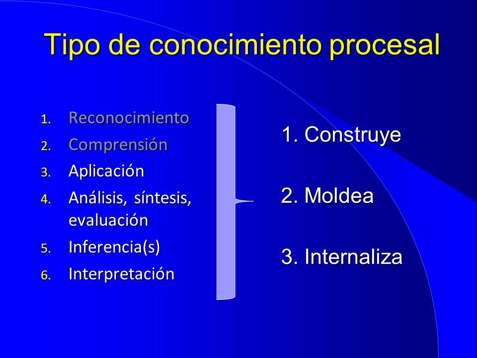 Tipo de conocimiento procesal