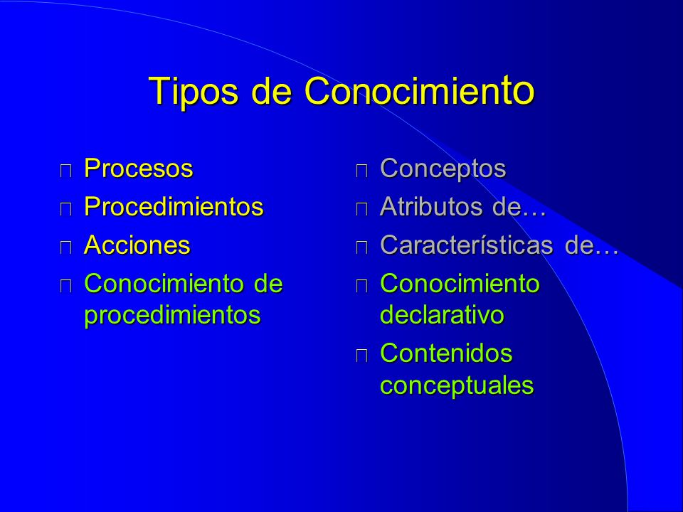 Tipos de Conocimiento Procesos Procedimientos Acciones