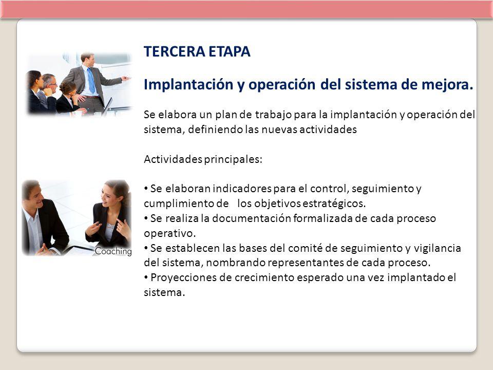Implantación y operación del sistema de mejora.