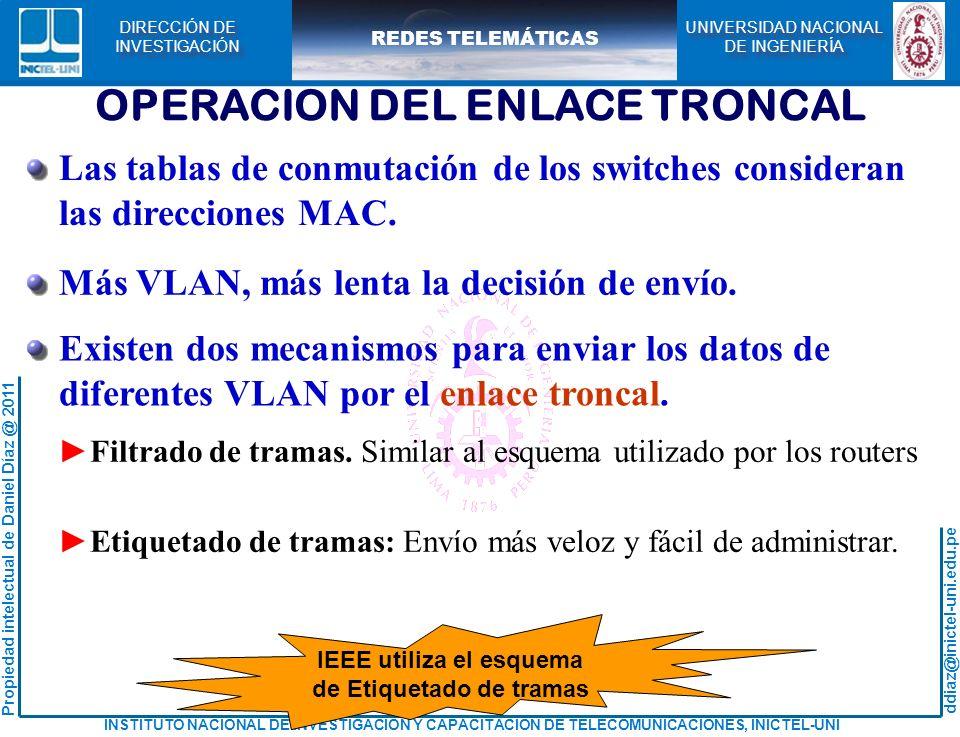 OPERACION DEL ENLACE TRONCAL