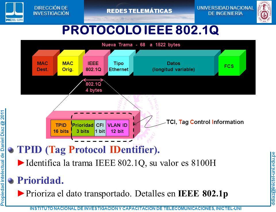 PROTOCOLO IEEE 802.1Q TPID (Tag Protocol IDentifier). Prioridad.