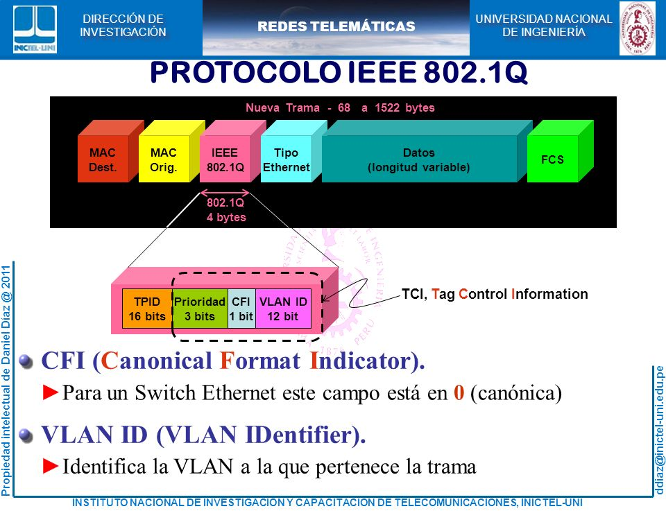 PROTOCOLO IEEE 802.1Q CFI (Canonical Format Indicator).