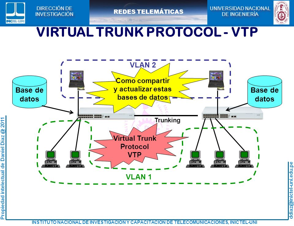 VIRTUAL TRUNK PROTOCOL - VTP