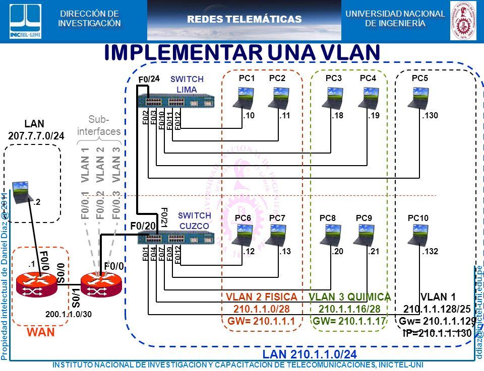 IMPLEMENTAR UNA VLAN WAN LAN 210.1.1.0/24 VLAN 2 FISICA 210.1.1.0/28