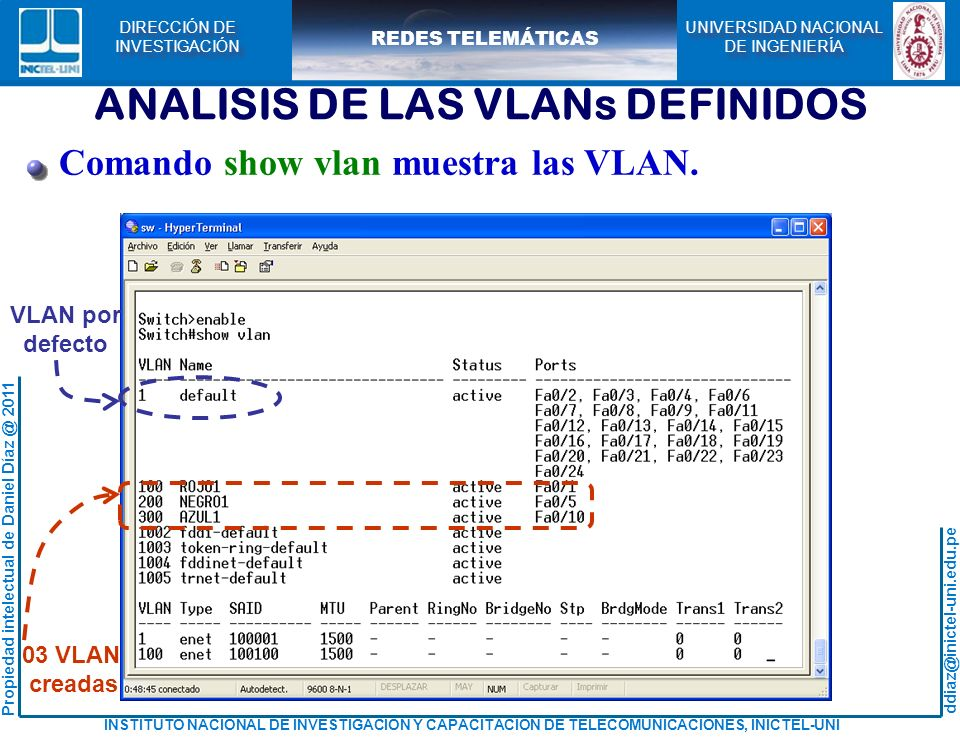 ANALISIS DE LAS VLANs DEFINIDOS