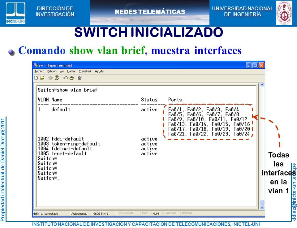 SWITCH INICIALIZADO Comando show vlan brief, muestra interfaces Todas