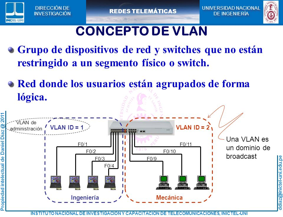 CONCEPTO DE VLAN Grupo de dispositivos de red y switches que no están